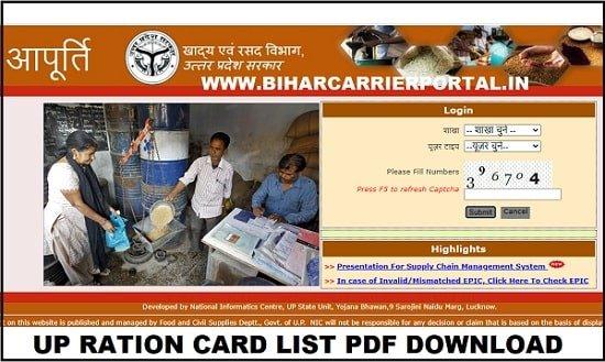 FCS UP Ration Card List NFSA 2021